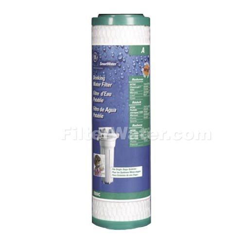 ge fxuvc smartwater undersink replacement filter - Ge Smartwater Filter