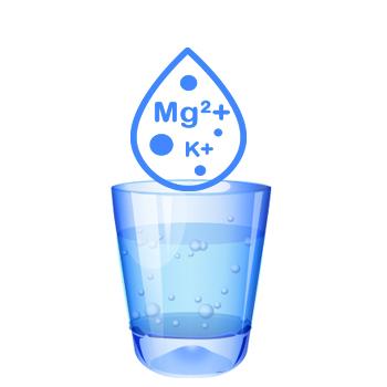 Glass Water Minerals