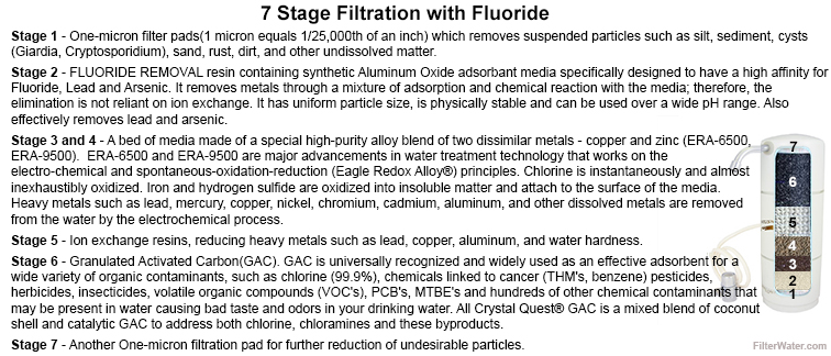 Multi-stage with Fluoride