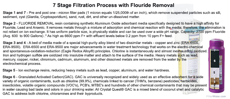 7 Stages with Flouride Removal