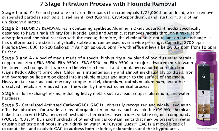 7 Stage Filtration - Flouride