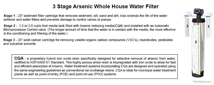 Arsenic Whole House 3 Stage