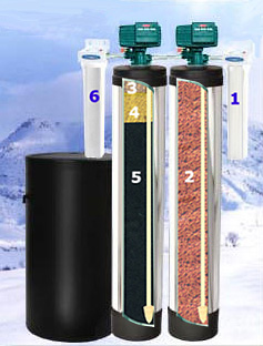 Dual Tank Water softener and Whole House System,Crystal Quest softener