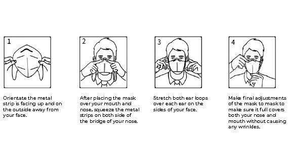 KN95 Facemask instructions