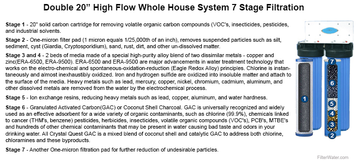 Double 20 High Flow 7 Stage