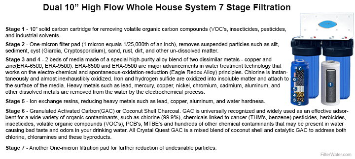 Double 10 High Flow 7 Stage