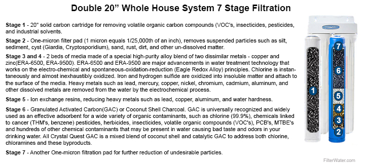 Double 20 Whole7 Stage Filtration