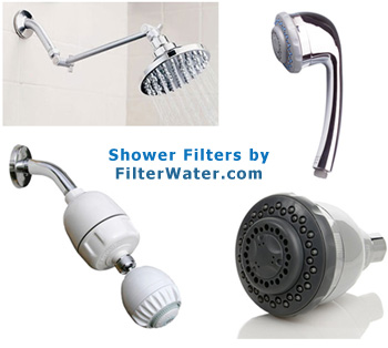Types of Shower Filters