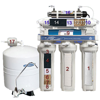 Thunder 4000m Ro Uf Reverse Osmosis System By Crystal Quest