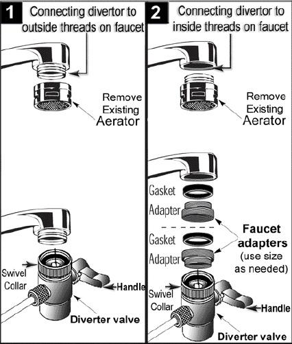 Countertop Filter Installation Instructions Filterwater Com